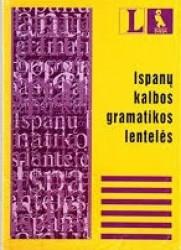 Ispanų kalbos gramatikos...